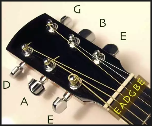 how to play a guitar | tuning
